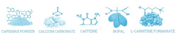 PhenQ Ingredienser PhenQ gjennomgang: Resultater, fordeler, bivirkninger - virker det?